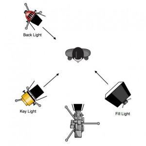 three-point-lighting-300x300